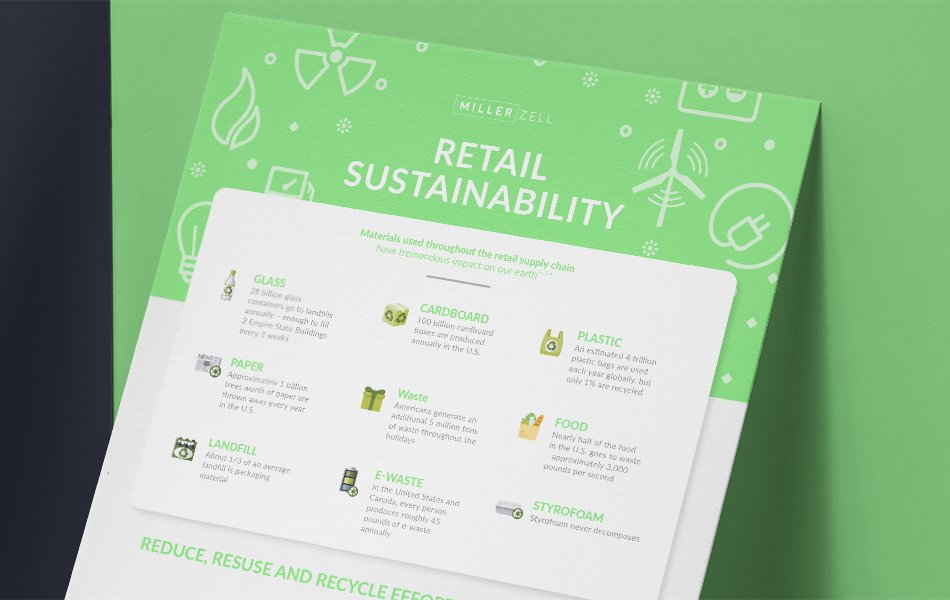 Retail Sustainability_miller-zell_Mockup-1