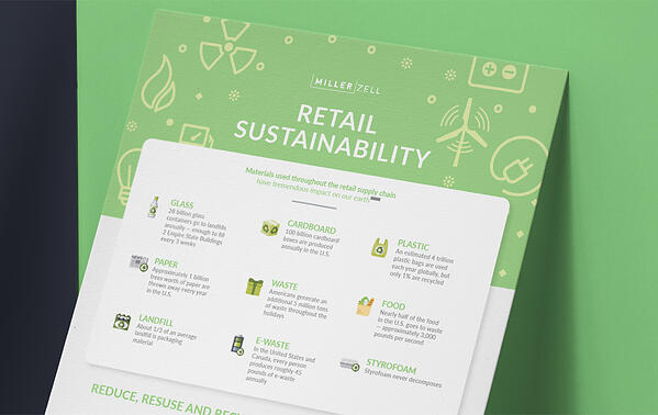 Retail Sustainability_miller-zell_Mockup-2